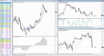 Торговая система форекс 3 экрана форум про валютный рынок forex