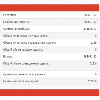 Заработай на Форуме Форекс Деньги